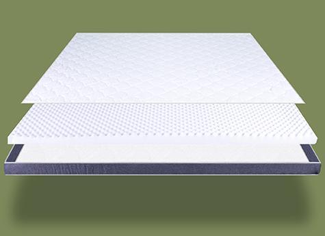 Kaltschaum Matratzenauflage RoyalSky Topper Komfort Sinusprofil 9cm - Größe wählbar